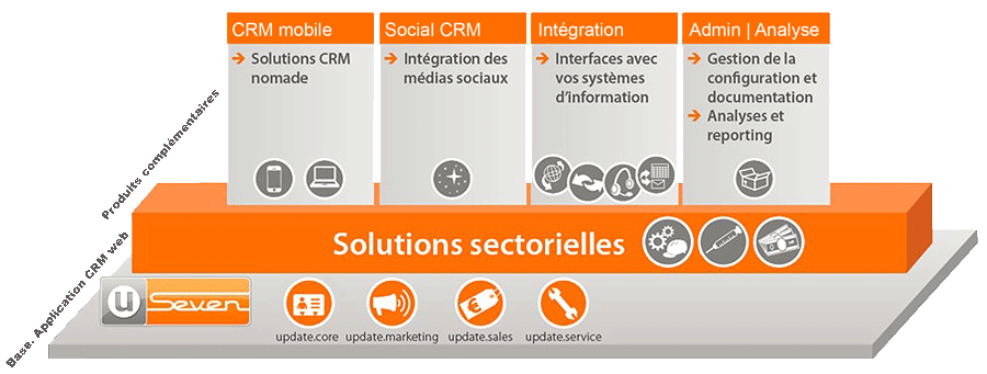 sch_solutions-CRM2